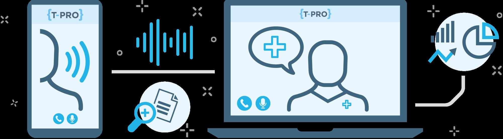 T-Pro sichert die medizinische Versorgung via Online-Sprechstunde